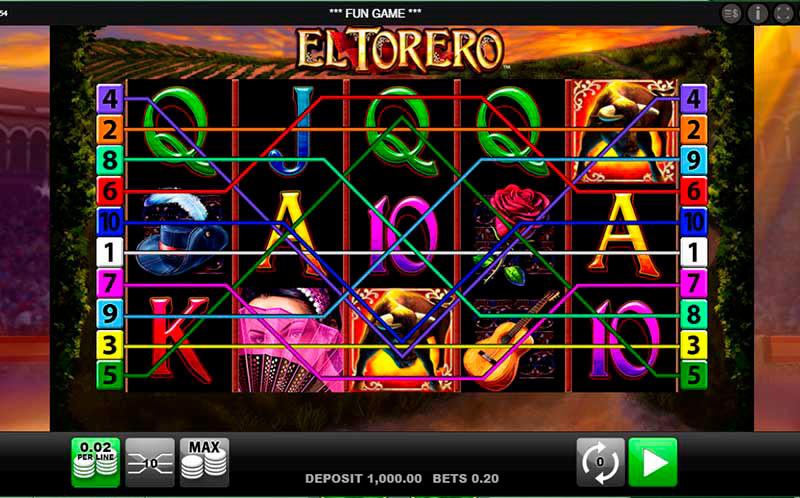 Machine à sous El Torero de Merkur